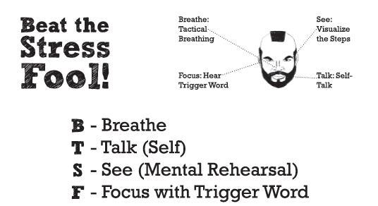 Stress af_BTSF